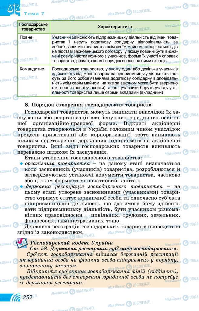 Підручники Правознавство 11 клас сторінка 252