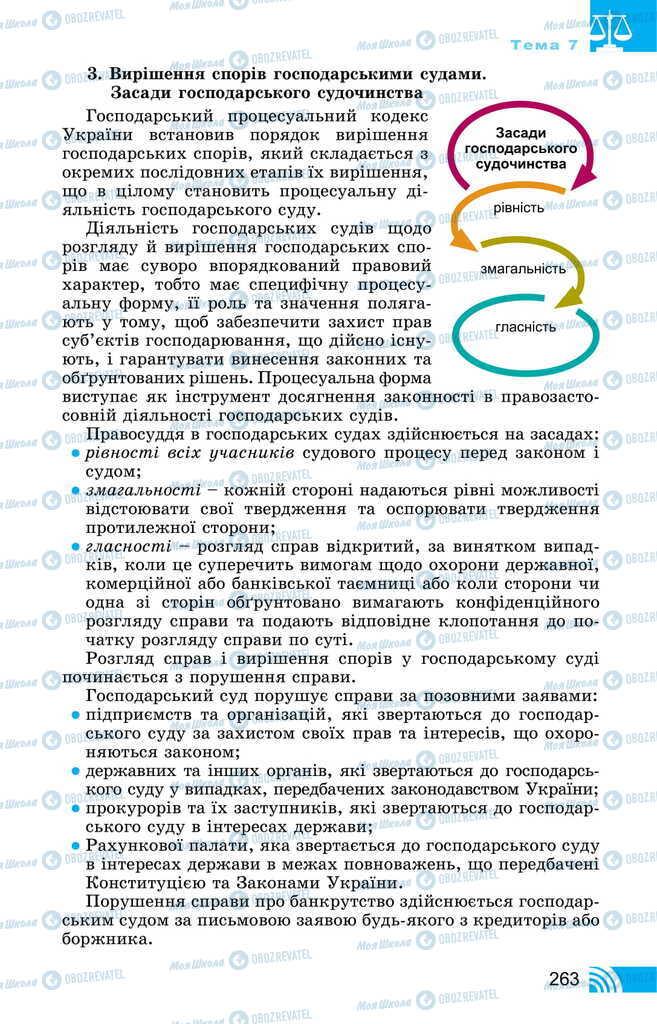 Підручники Правознавство 11 клас сторінка 263