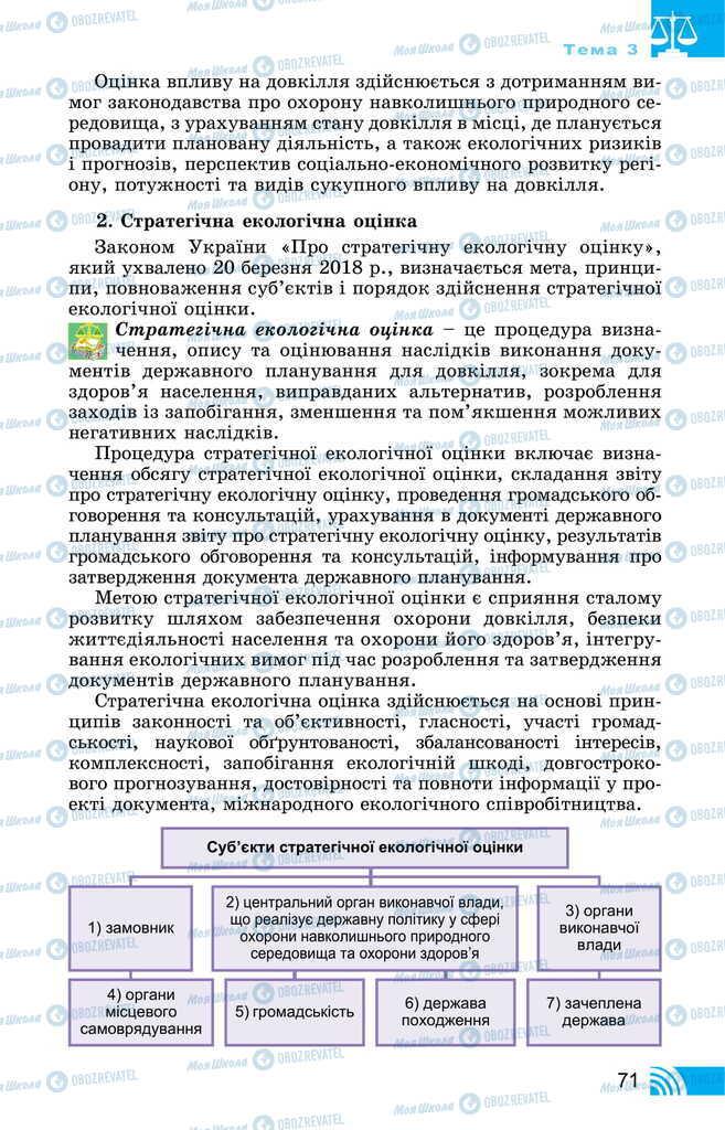 Підручники Правознавство 11 клас сторінка 71