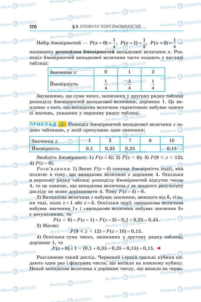 Учебники Алгебра 11 класс страница 170