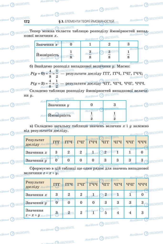 Учебники Алгебра 11 класс страница 172