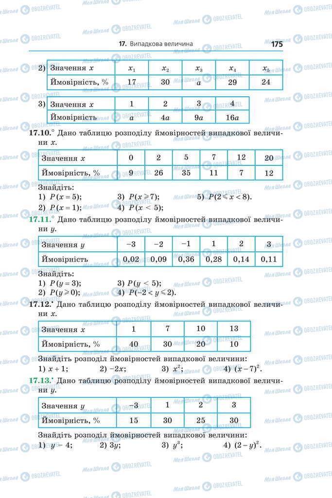 Учебники Алгебра 11 класс страница 175