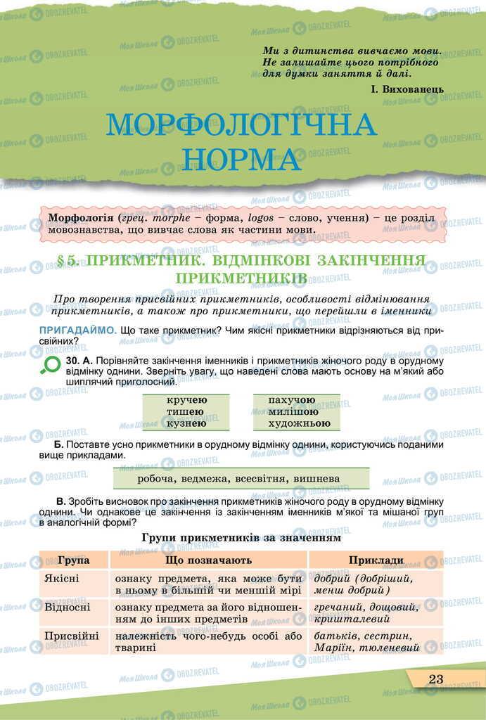 Учебники Укр мова 11 класс страница  23