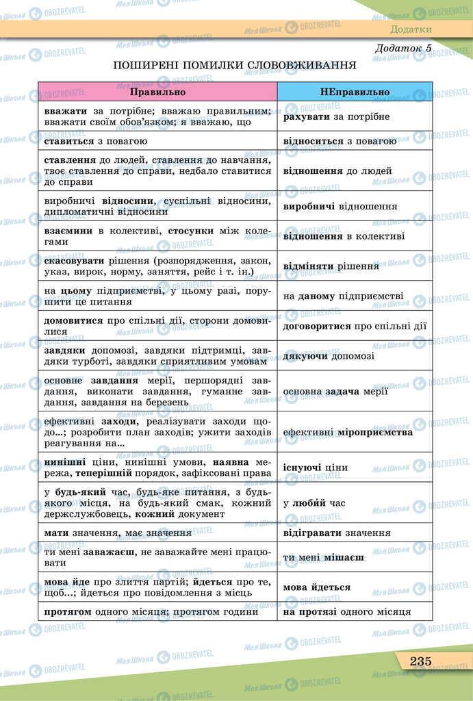 Підручники Українська мова 11 клас сторінка 235