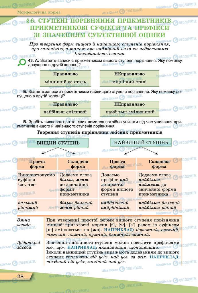 Учебники Укр мова 11 класс страница  28