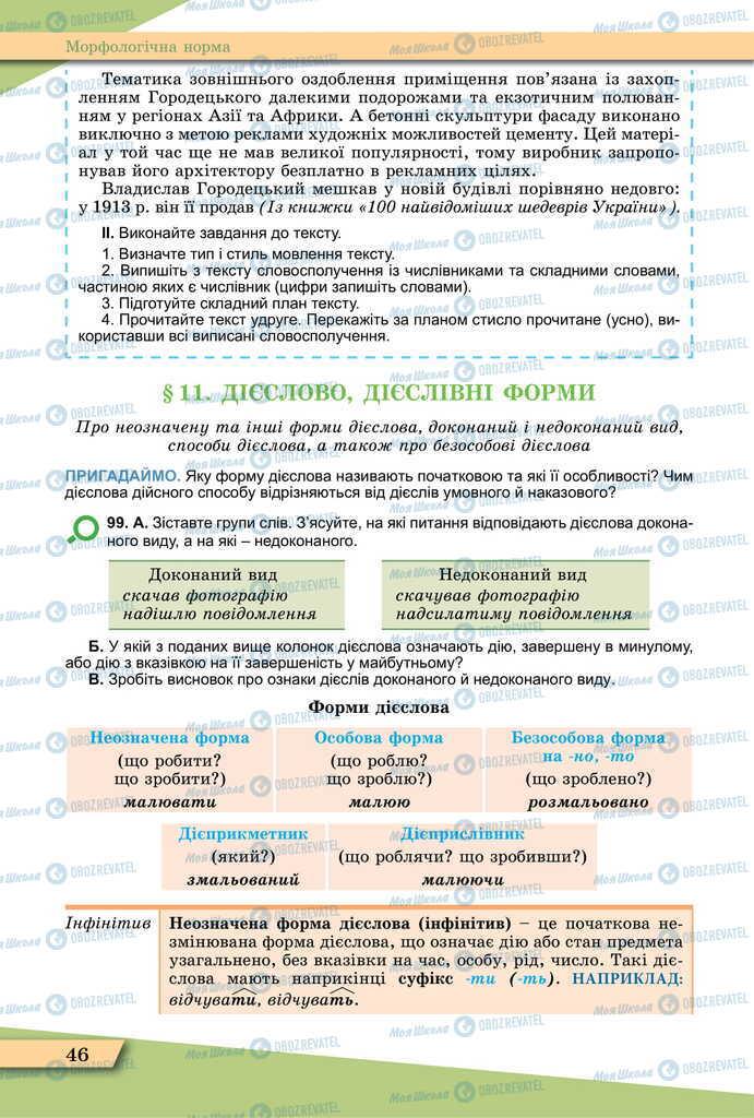 Учебники Укр мова 11 класс страница 46
