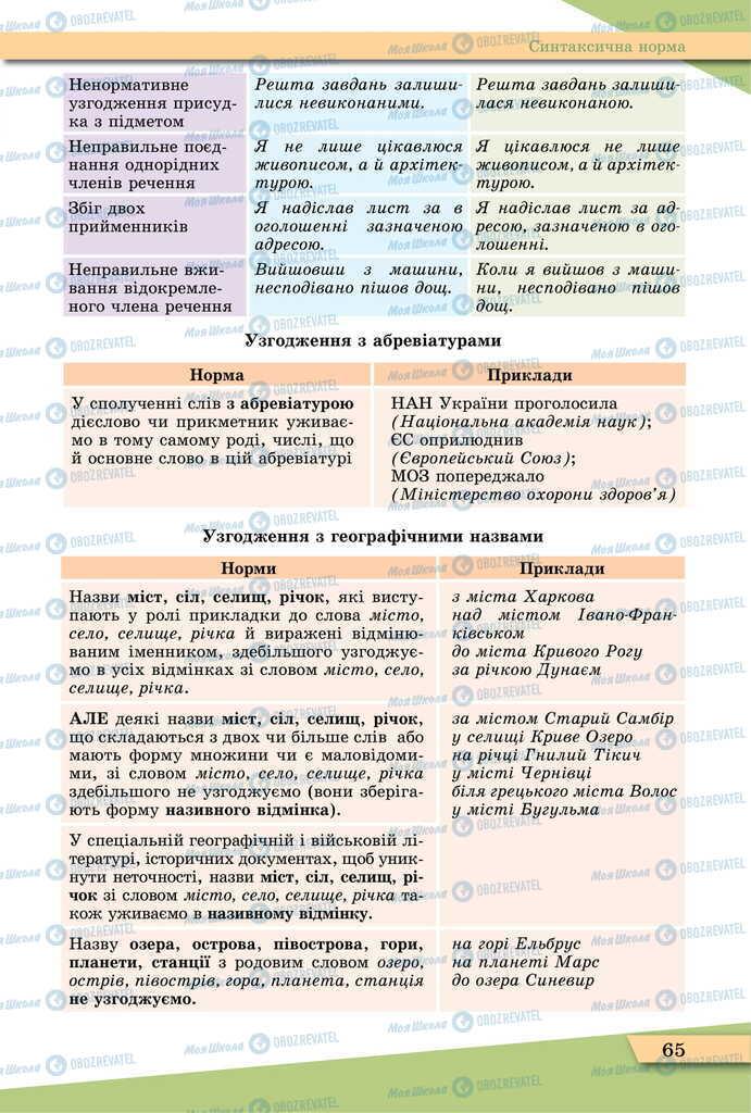 Учебники Укр мова 11 класс страница 65