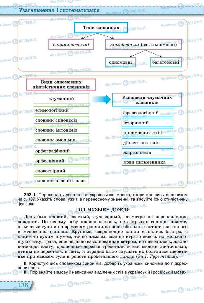 Підручники Українська мова 11 клас сторінка 136