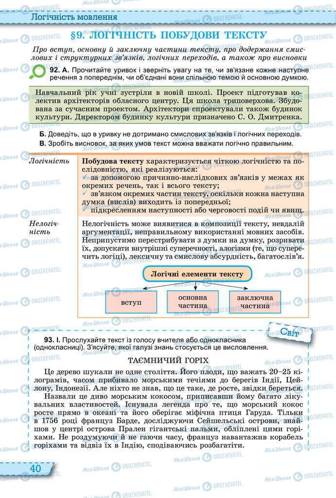 Учебники Укр мова 11 класс страница  40