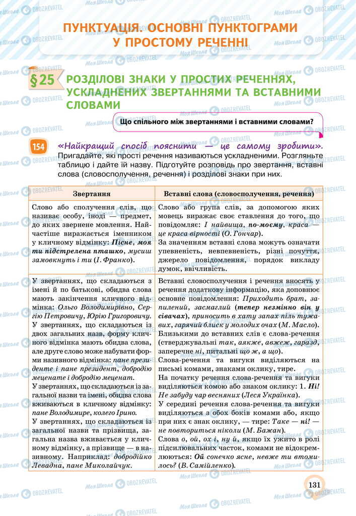 Учебники Укр мова 11 класс страница  131