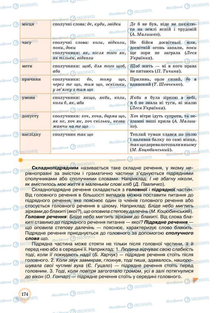 Учебники Укр мова 11 класс страница 174