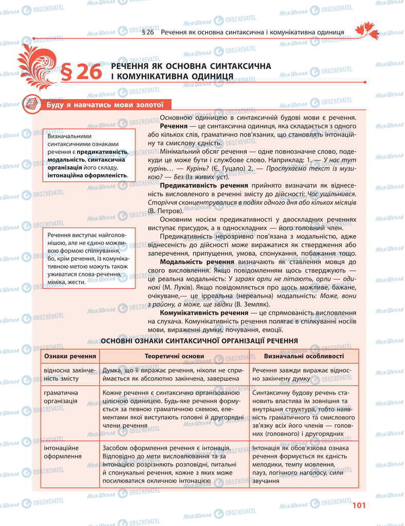 Підручники Українська мова 11 клас сторінка  101