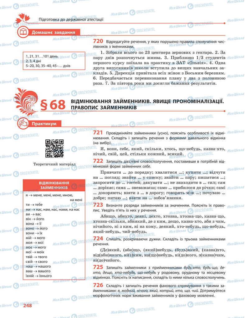 Учебники Укр мова 11 класс страница  248