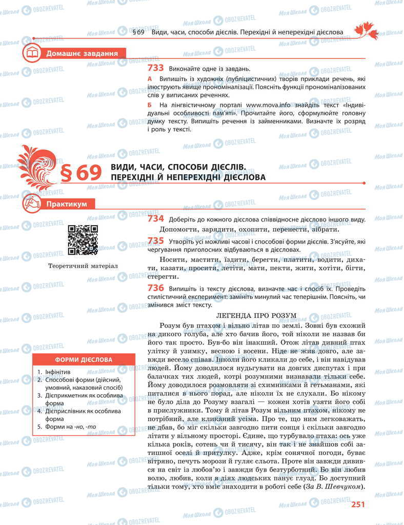 Учебники Укр мова 11 класс страница 251