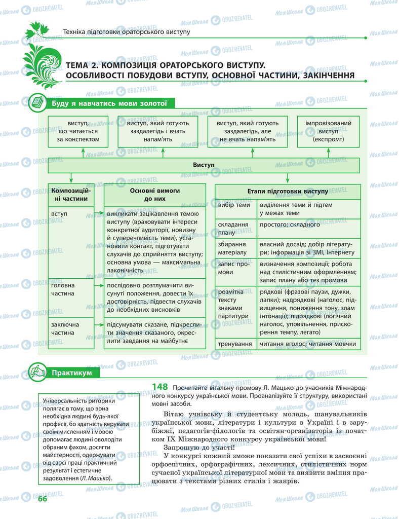 Підручники Українська мова 11 клас сторінка 66