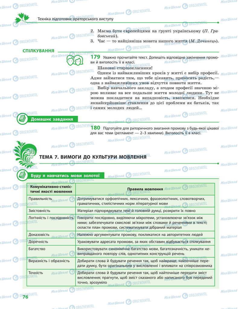 Учебники Укр мова 11 класс страница 76