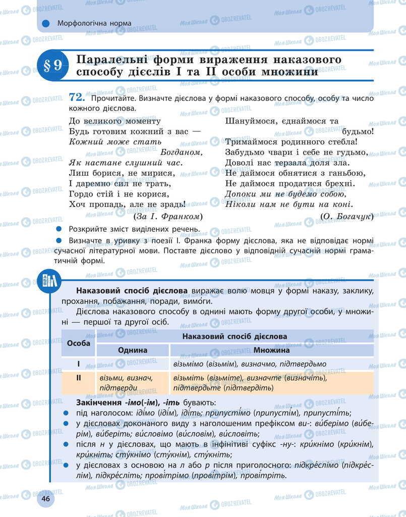 Підручники Українська мова 11 клас сторінка  46