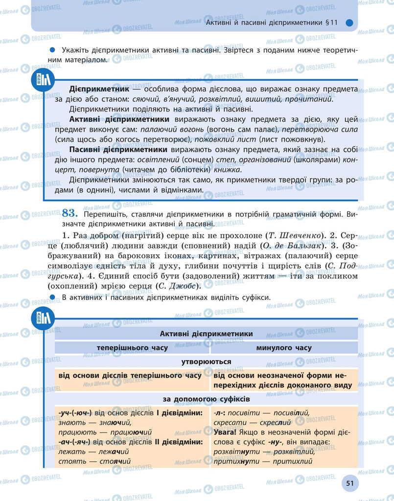 Учебники Укр мова 11 класс страница 51