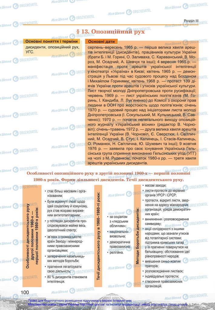 Підручники Історія України 11 клас сторінка  100