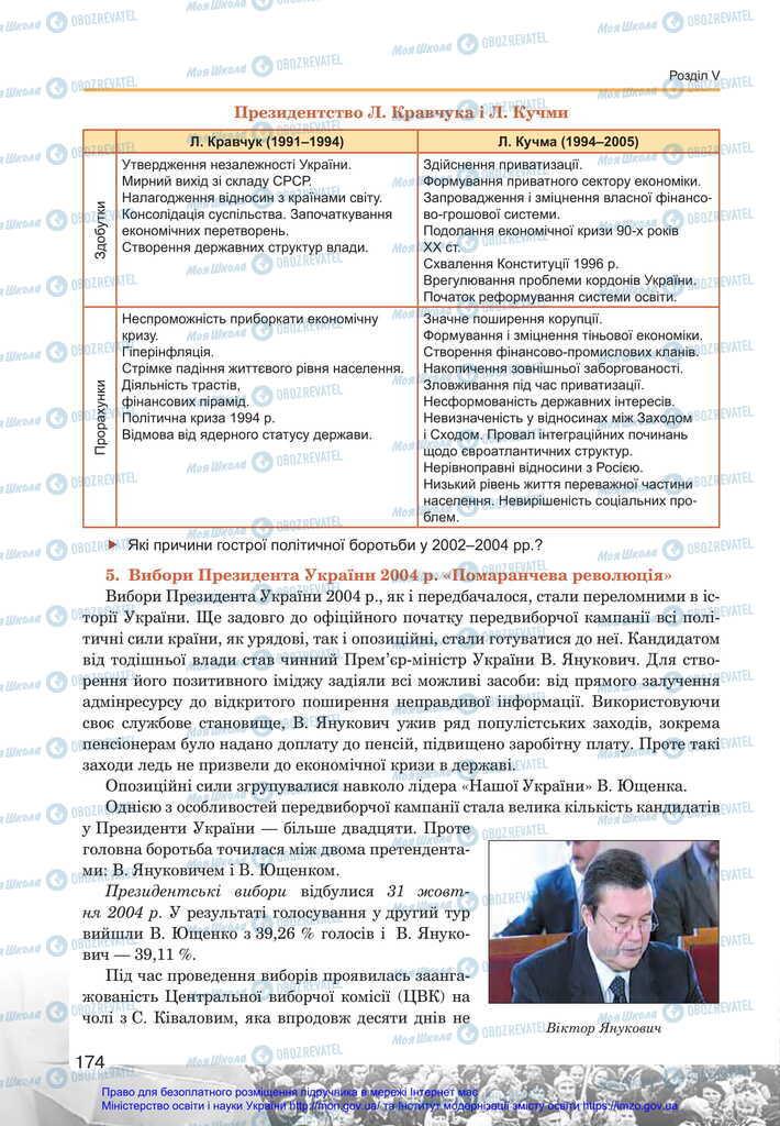 Підручники Історія України 11 клас сторінка 174