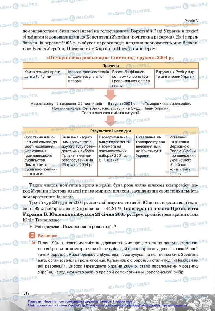 Підручники Історія України 11 клас сторінка 176