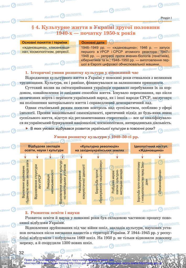Підручники Історія України 11 клас сторінка  32