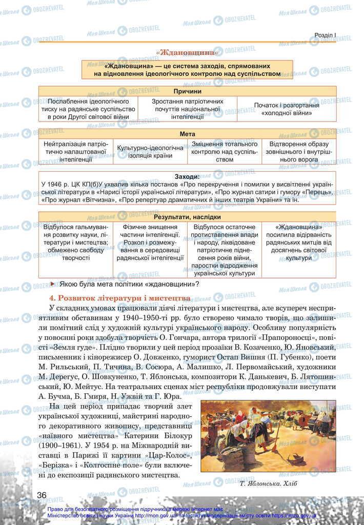 Підручники Історія України 11 клас сторінка 36
