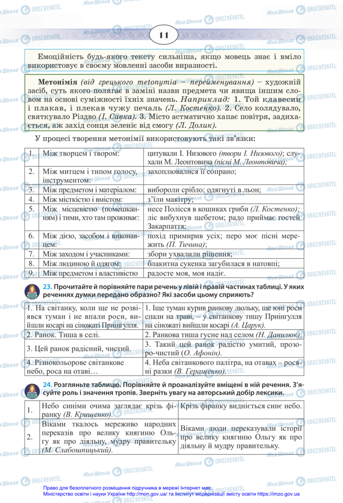 Підручники Українська мова 11 клас сторінка 11