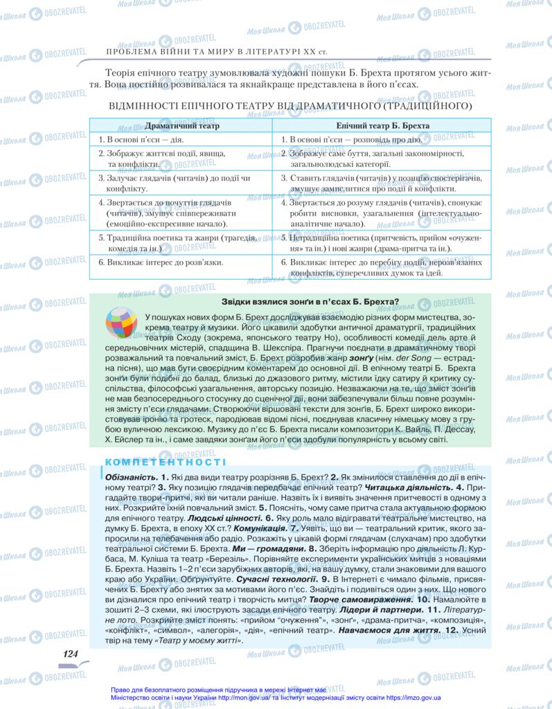 Учебники Зарубежная литература 11 класс страница 124