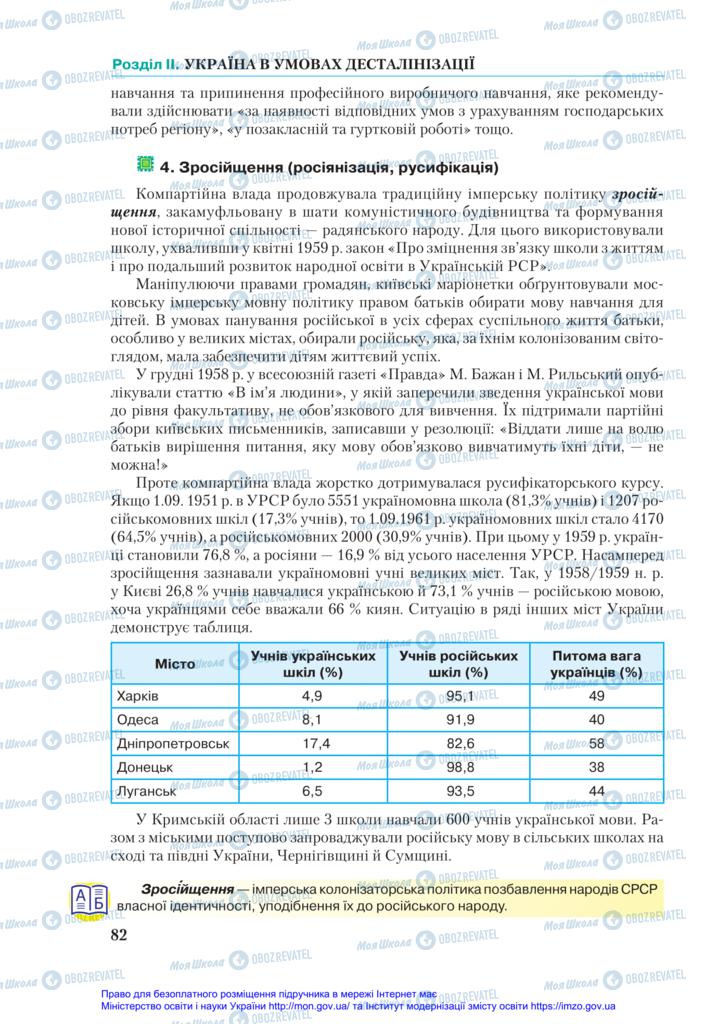 Підручники Історія України 11 клас сторінка 82