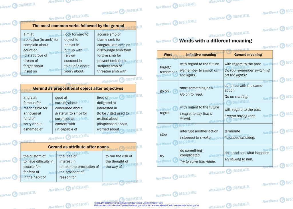 Підручники Англійська мова 11 клас сторінка 2