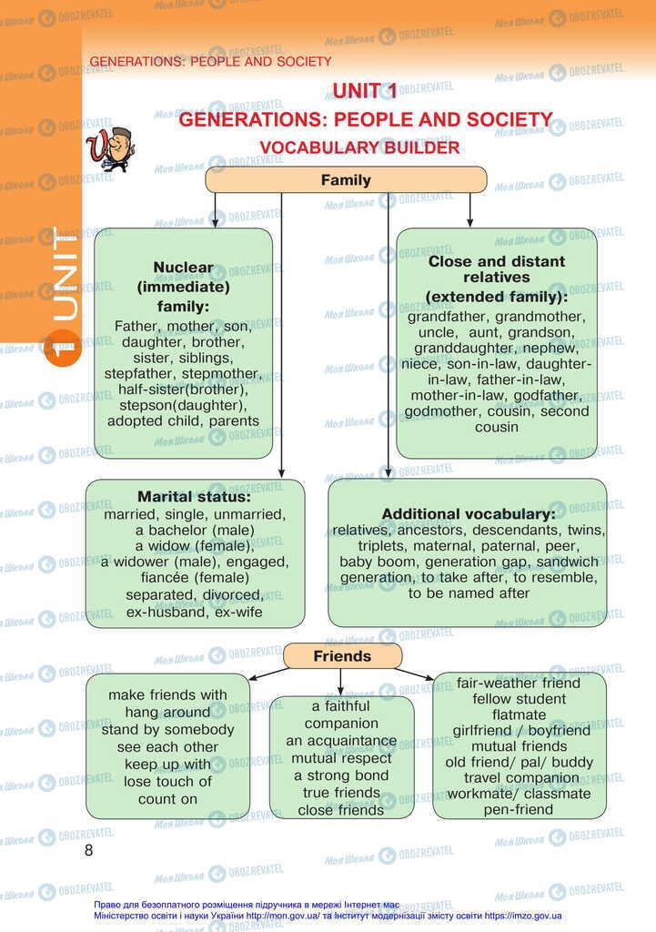 Учебники Английский язык 11 класс страница  8