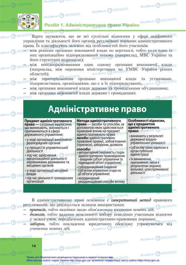 Підручники Правознавство 11 клас сторінка 14
