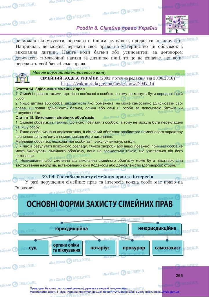 Підручники Правознавство 11 клас сторінка 265