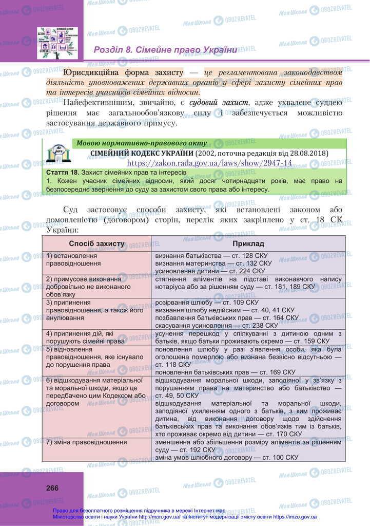 Підручники Правознавство 11 клас сторінка 266