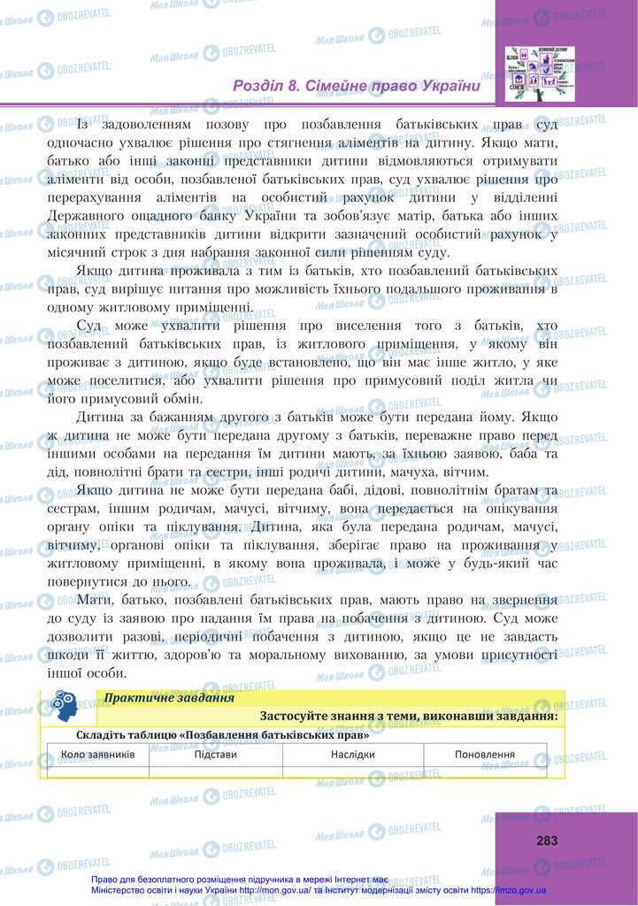 Підручники Правознавство 11 клас сторінка 283