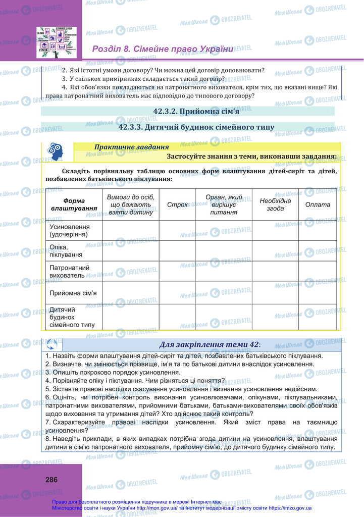 Підручники Правознавство 11 клас сторінка 286