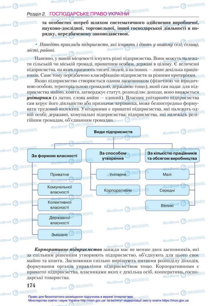 Підручники Правознавство 11 клас сторінка 174