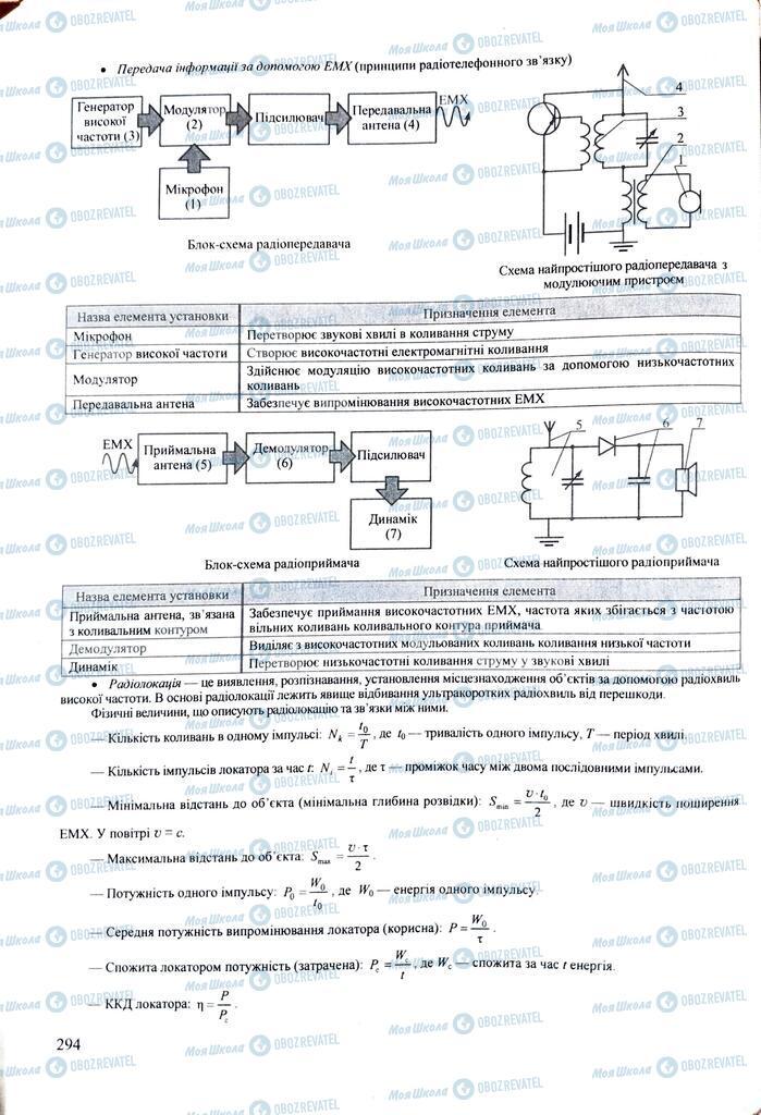 ЗНО Физика 11 класс страница  294
