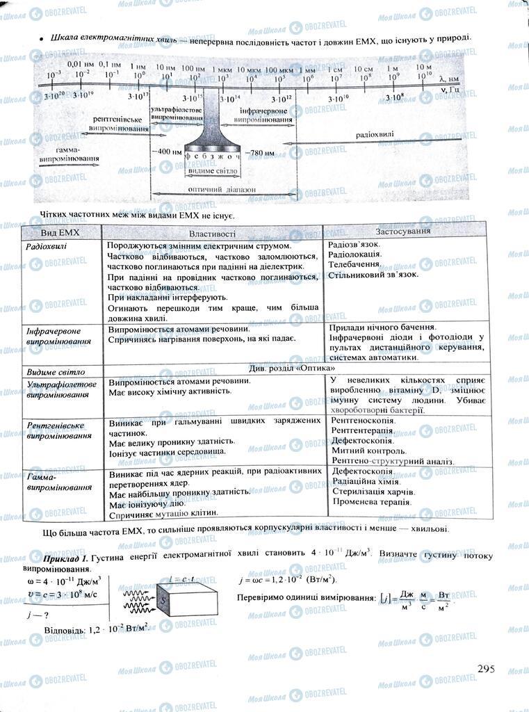 ЗНО Физика 11 класс страница  295