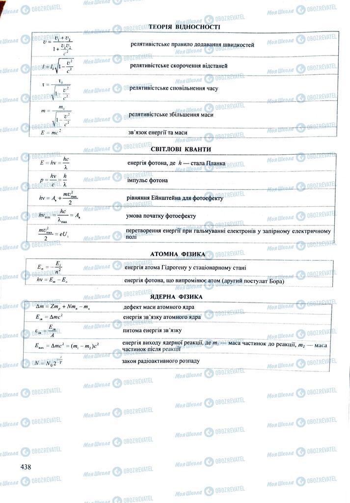 ЗНО Физика 11 класс страница  438