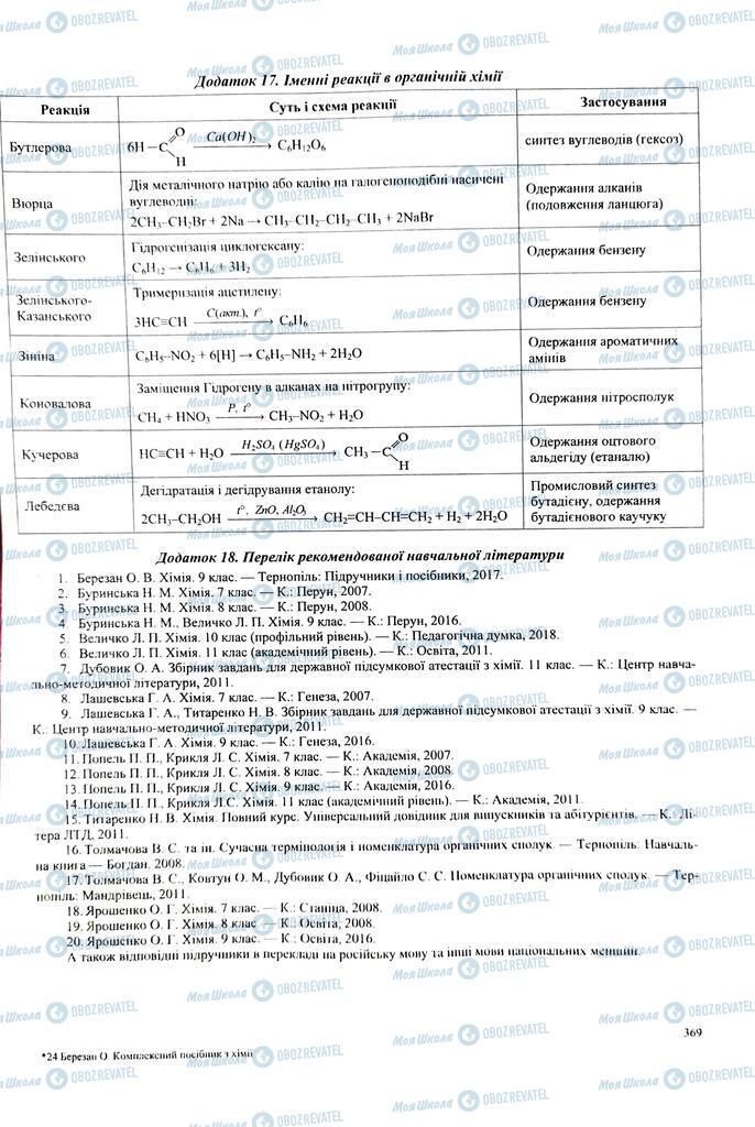 ЗНО Хімія 11 клас сторінка  368