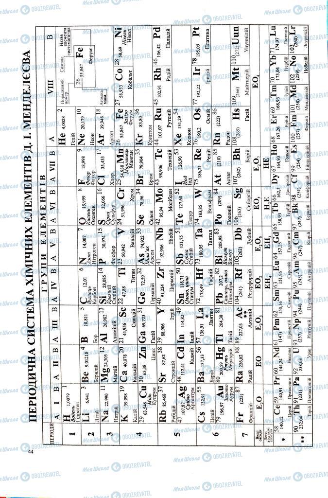 ЗНО Химия 11 класс страница  44