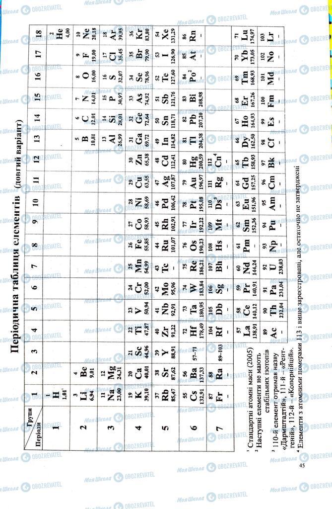 ЗНО Хімія 11 клас сторінка  45