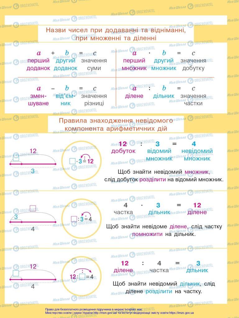 Підручники Математика 2 клас сторінка 146