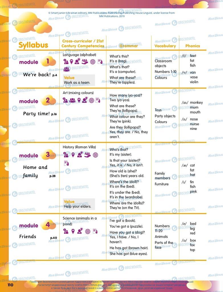 Учебники Английский язык 2 класс страница  110