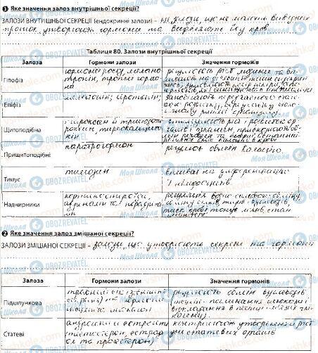 ГДЗ Біологія 8 клас сторінка сторінка121