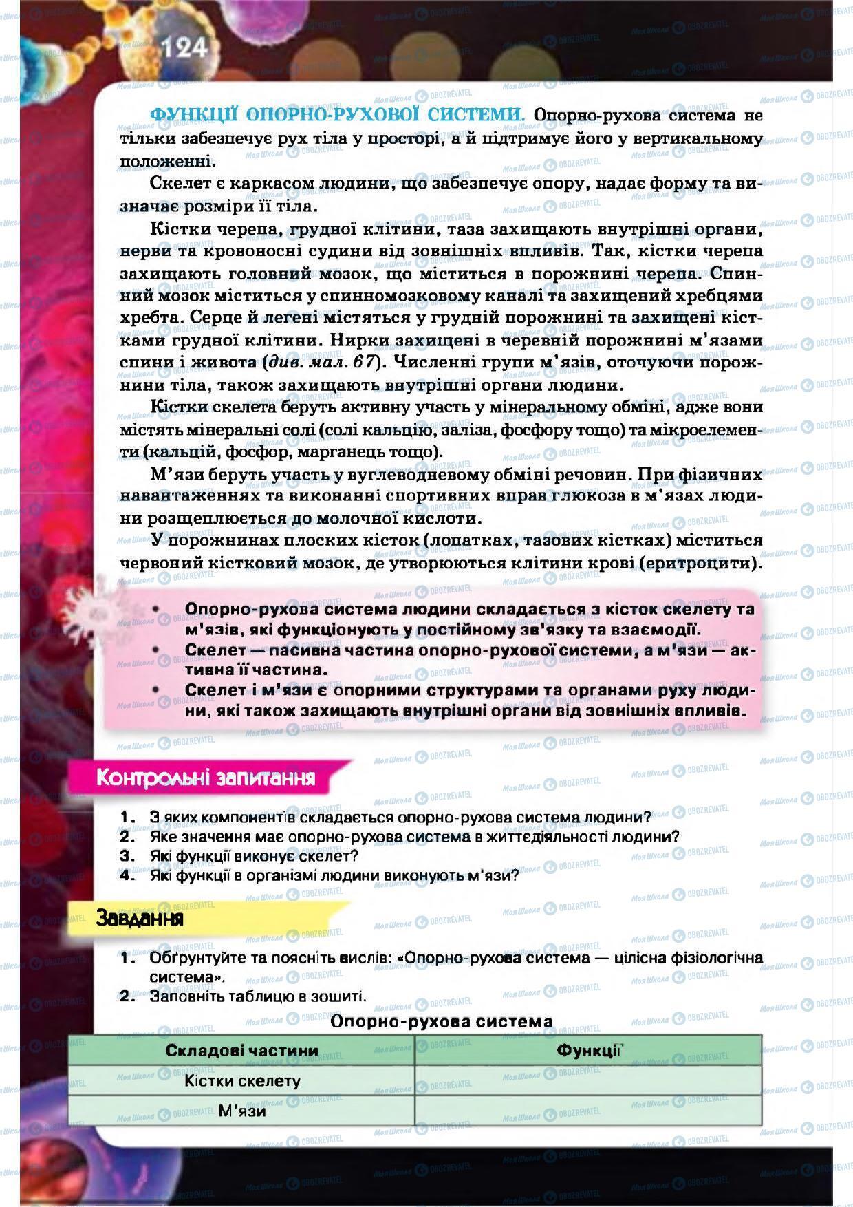 Підручники Біологія 8 клас сторінка 124