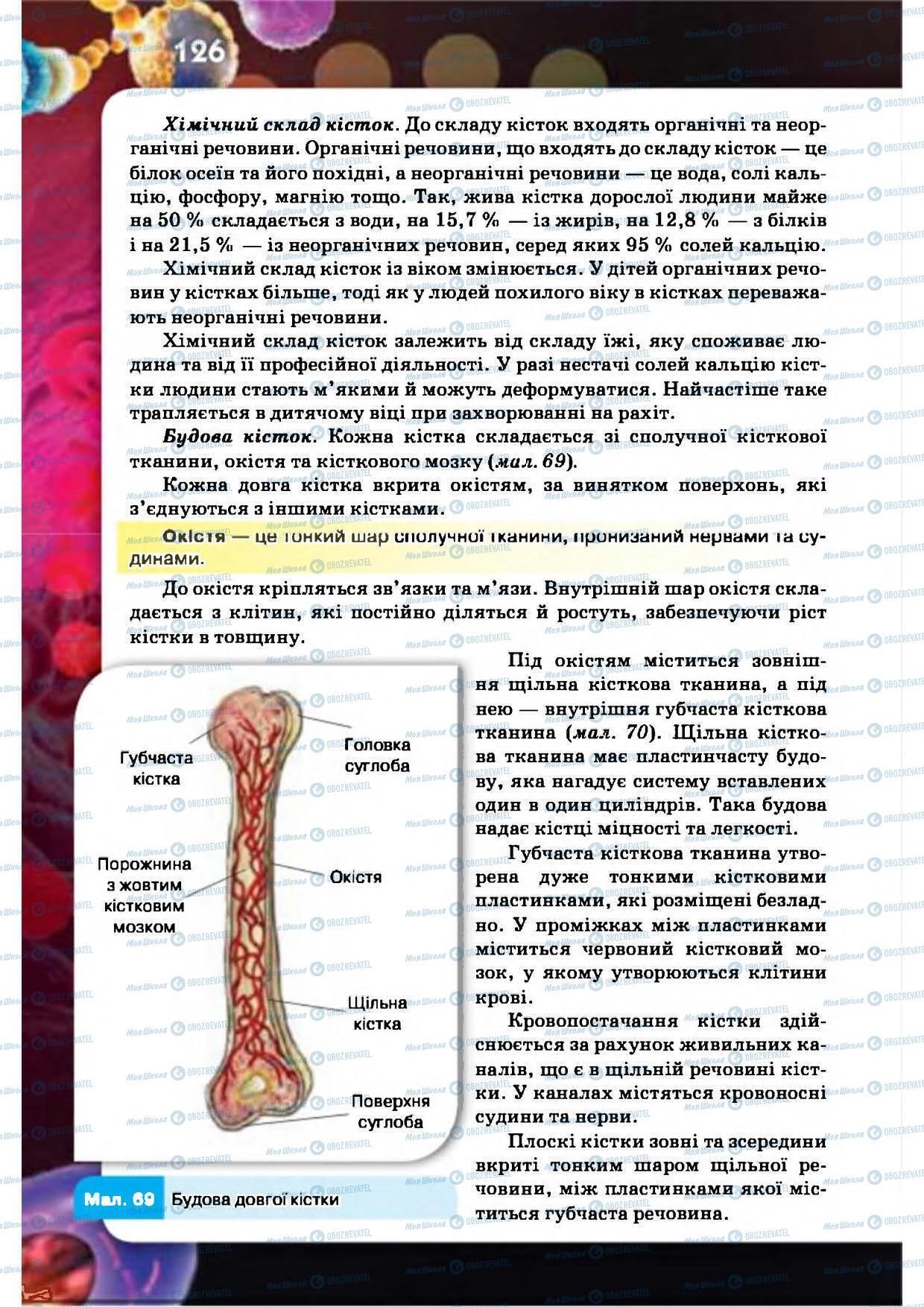 Підручники Біологія 8 клас сторінка 126