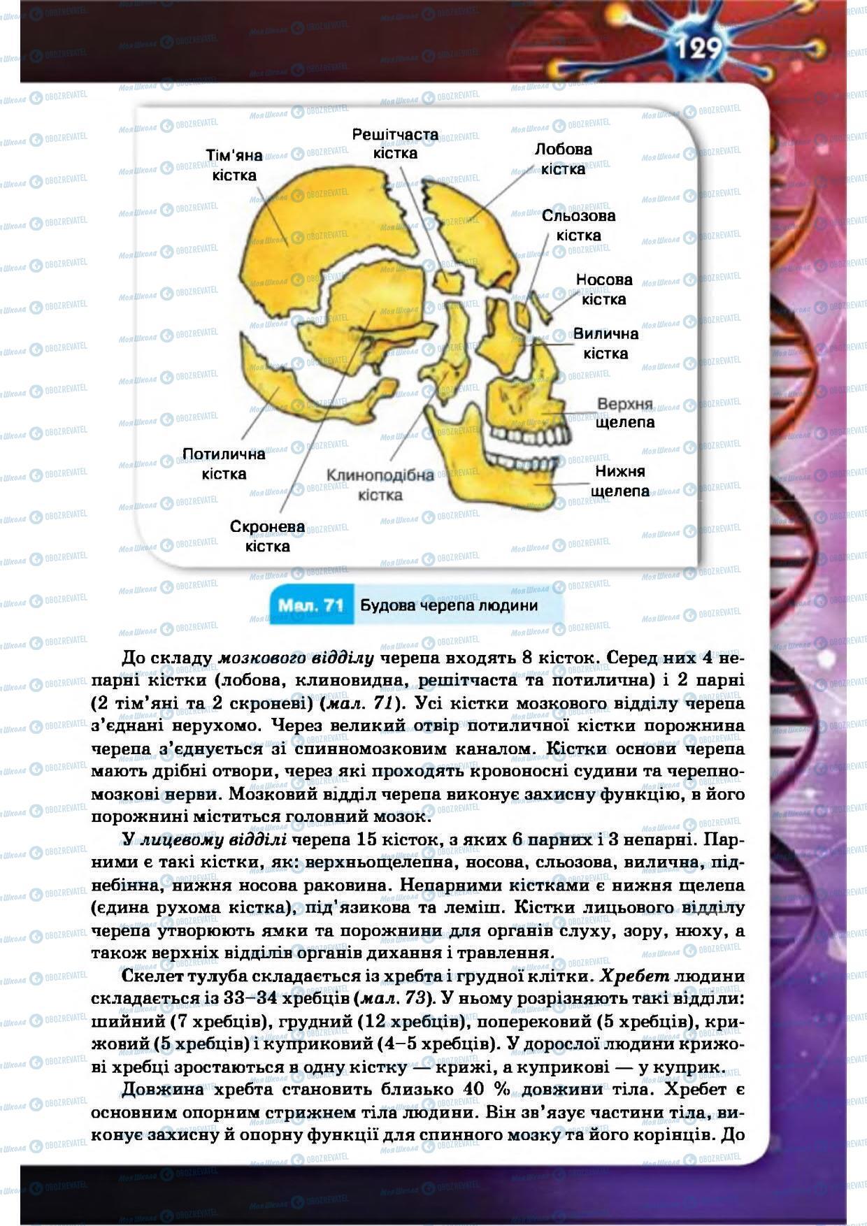 Учебники Биология 8 класс страница 129